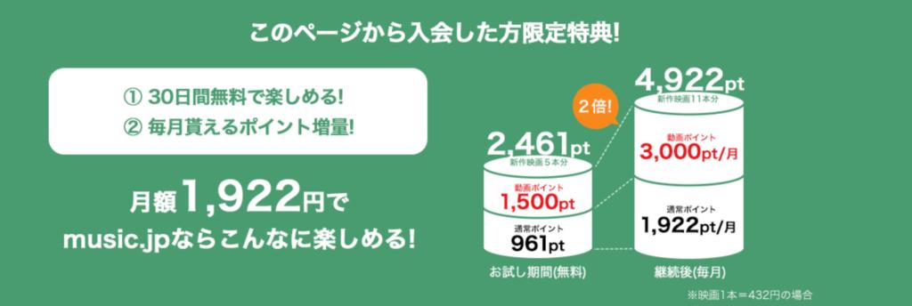 無料で漫画を読む方法3 music.jp