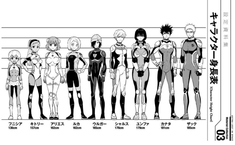 どのキャラクターも魅力がある。出典:篠原健太『彼方のアストラ』